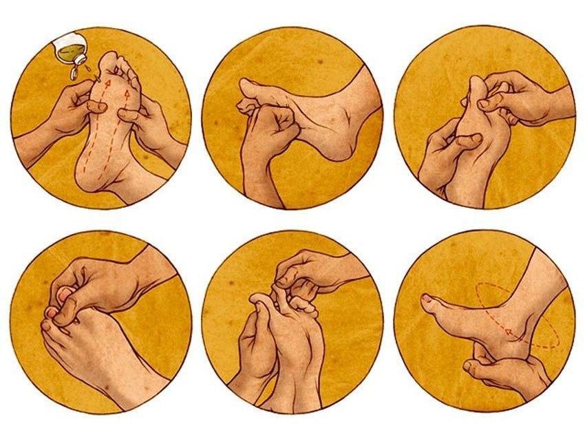 Древние знания исцеления