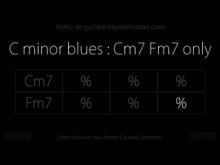 C minor Blues (Cm7 Fm7 only) : Backing Track