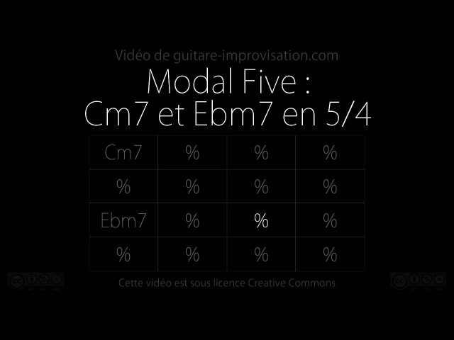 Modal Five (Cm7 Ebm7 in 5/4) : Backing track