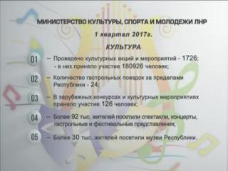 ГТРК ЛНР. Республика в цифрах. Министерство культуры, спорта и молодежи ЛНР. 2017 год.