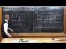 4.04-2 Особенности спектра атома водорода. Диаграмма Гротриана