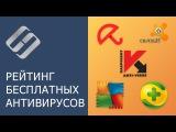 Рейтинг лучших бесплатных антивирусов на русском в 2017  Касперский, Аваст, AVG, 360, Avira