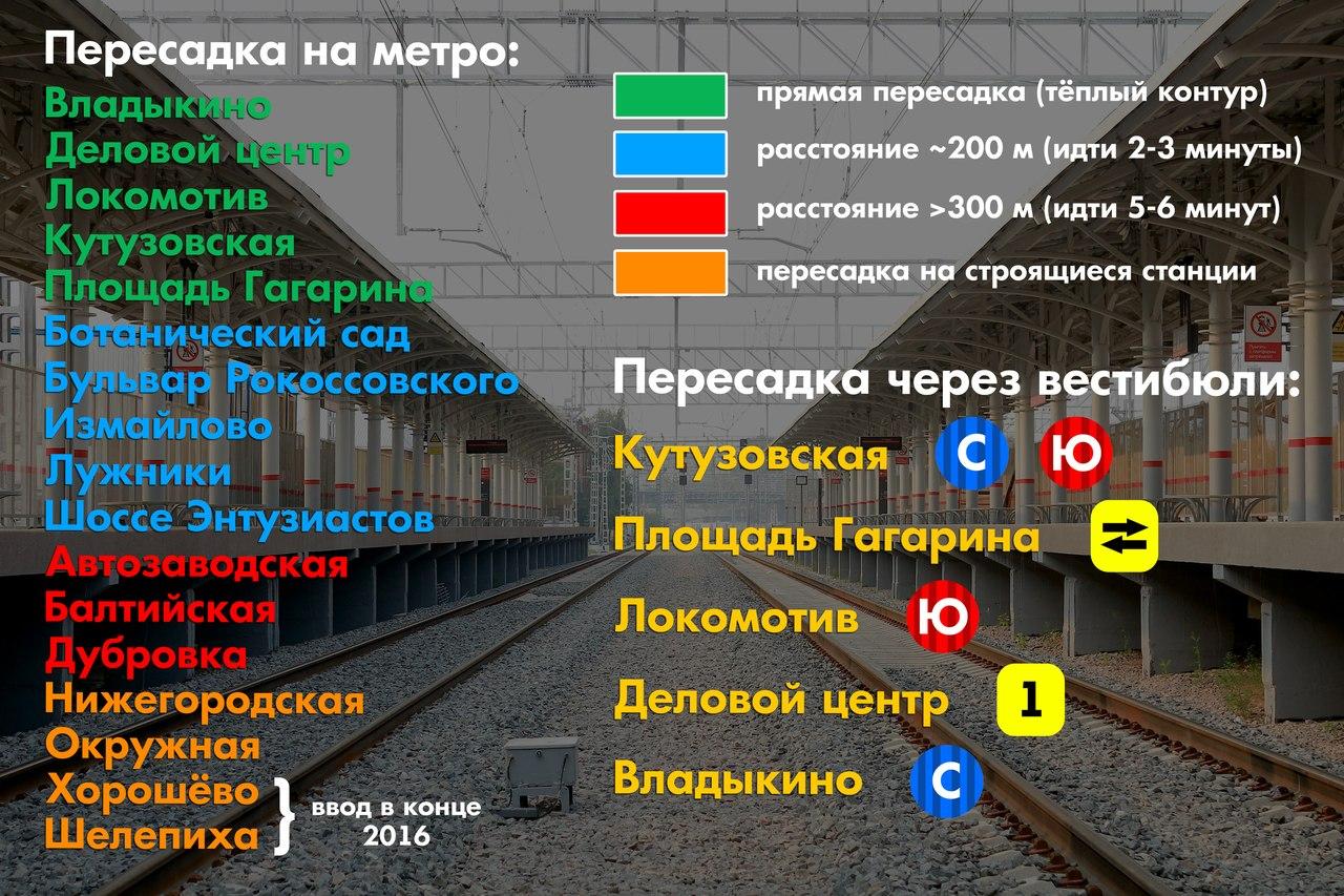 метрополис на войковской схема проезда