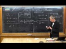 Урок 171. Простейшие задачи на 1-й закон термодинамики