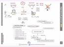 SSH: Протокол удаленного защищенного доступа