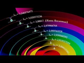 Неоднородность пространства (3) -Матричные пр-ва