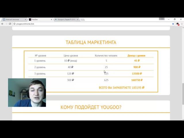 ИНСТРУКЦИЯ Как получить 100 000 рублей уже в следующем месяце, без больших вложений!