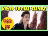 [TOP 50] Kpop Social Chart - Kpop Music Video Idol - December 2016 [Gaon]