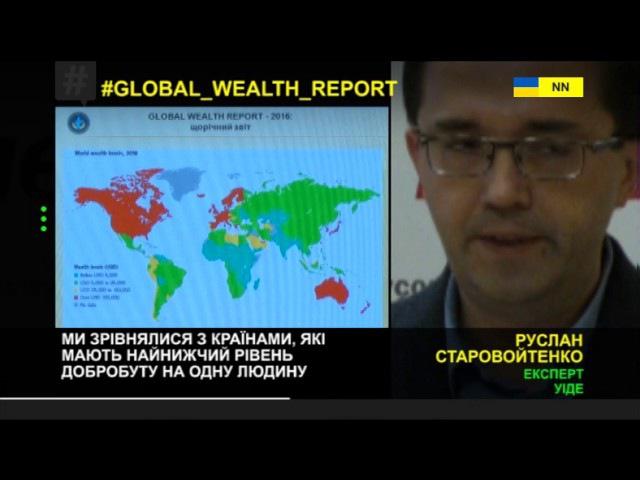 Україна - найбідніша у світі, де люди живуть у злиднях, - expert view