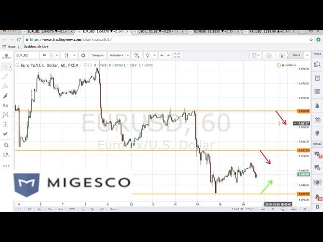 Бинарные опционы MIGESCO - Валютный гороскоп на неделю с 19 по 23 декабря