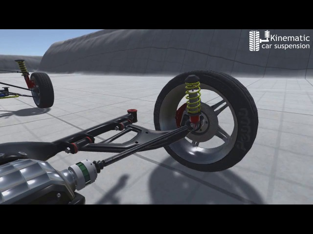 Kinematic car suspension for unity3d - Sport car - overview