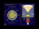 Плоская земля Библия Веды Коран Наука В поисках невидимого