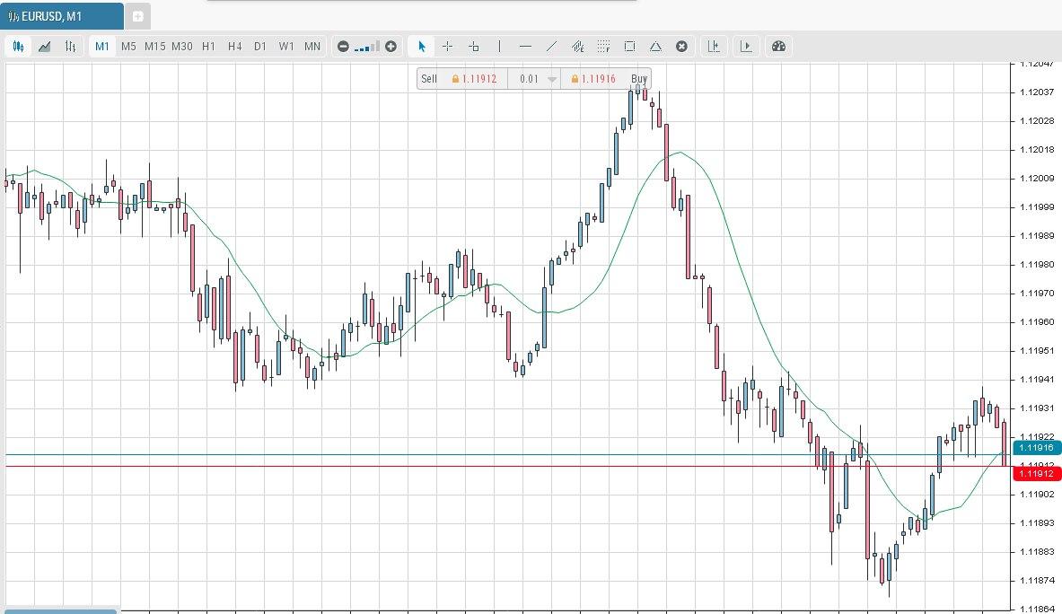 Индикатор геометрические фигуры форекс покупка акций татнефть