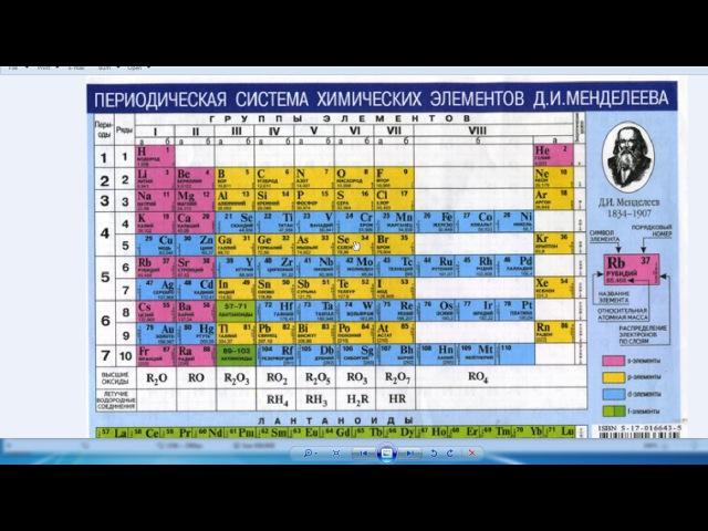 2015-3-нұсқа-каз(1-10 сұрақтар)