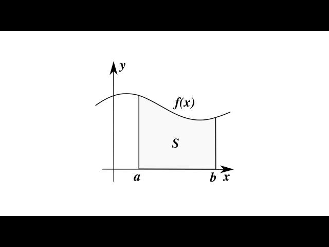Научно-технический рэп - Интеграл
