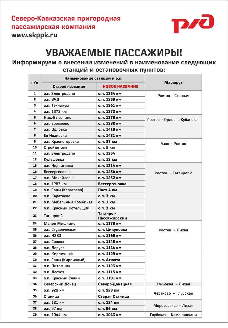 ВНИМАНИЕ! По маршруту электрички «Таганрог-Ростов» изменились названия остановок