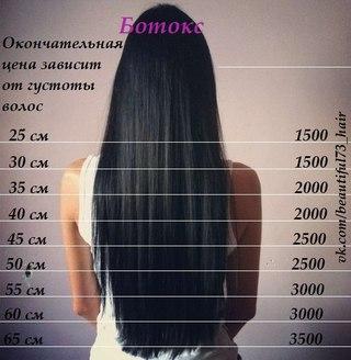 Ульяновск лечение волос