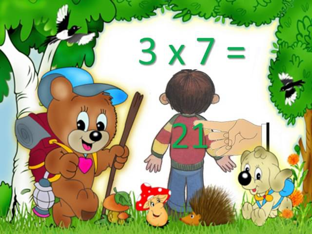 таблиця множення на 3 (розучування)