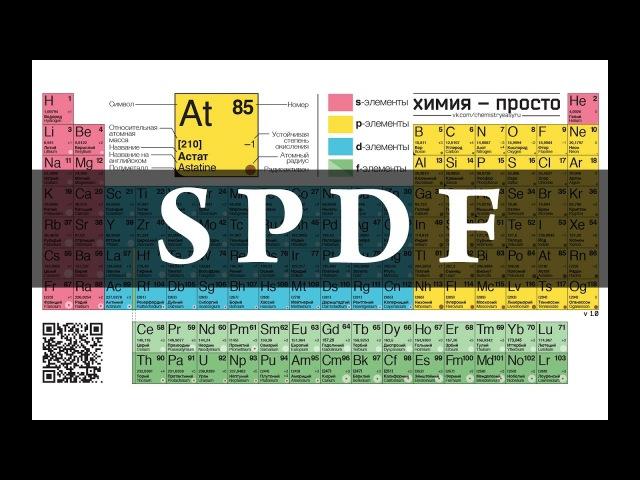 Электронные конфигурации атомов Химия просто