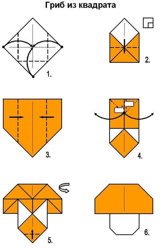 Оригами из бумаги мухомор схема