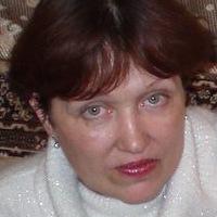 Анкета Ольга Мануйленко