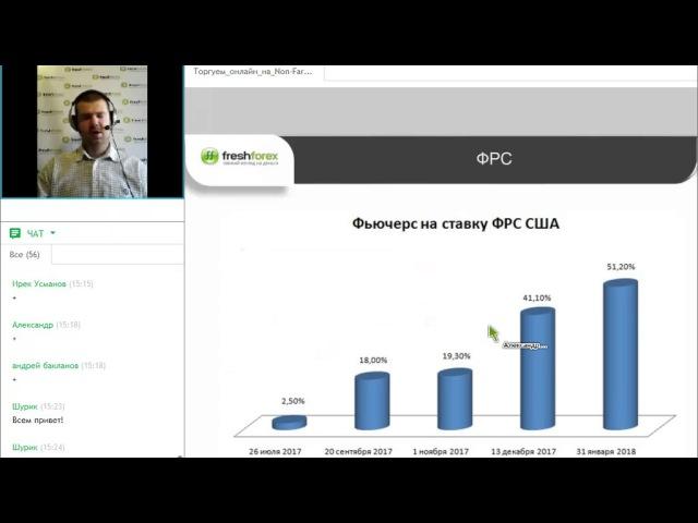 Торгуем онлайн на Non-Farm Payrolls