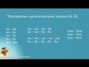 第二课 Произношение согласных букв и звуков. Часть 1.