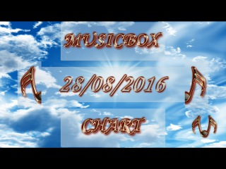 MUSICBOX CHART (28/08/2016) [TOP 40 Voted Songs]