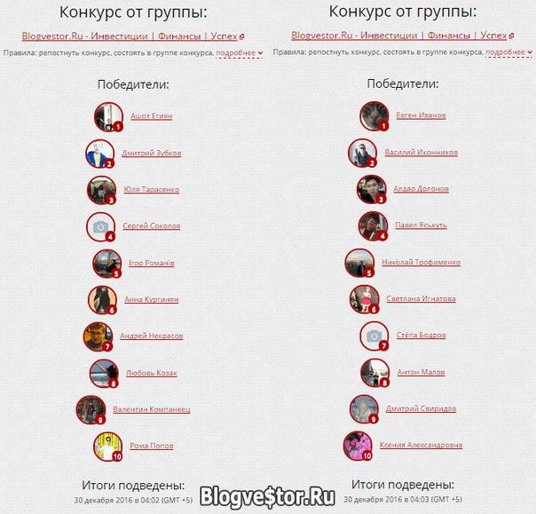 ✨ Подведены итоги розыгрыша репостов ВК на 150$ от Blogvestor.Ru за ме