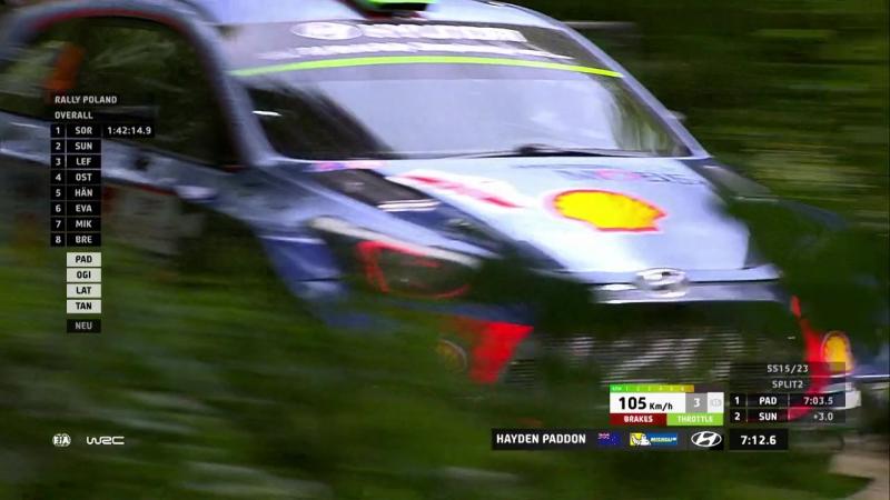 WRC 2017 ORLEN 74th Rally Poland (SS 15)