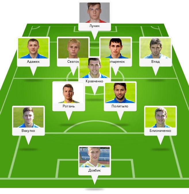 «Днепр» одержал победу 1-ый матч затри месяца