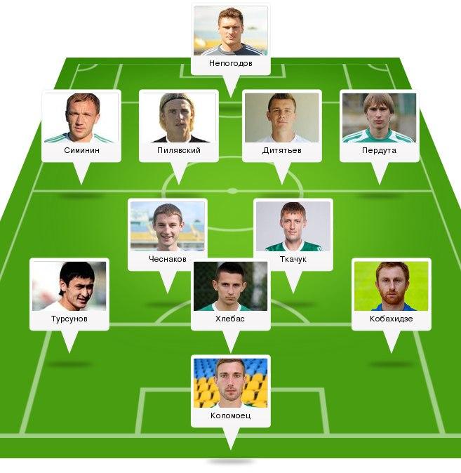 «Два месяца без футбола очень тяжело дались»— Валерий Лучкевич