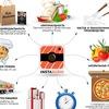 Instasushi.ru Служба доставки еды с душой в СПБ)
