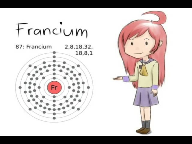 [SF-A2 Miki] Francium [Cover MP3]