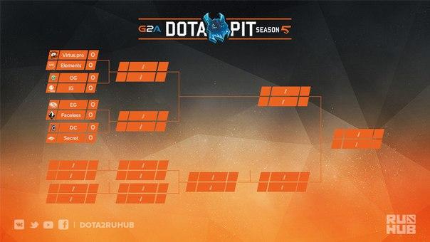 Скоро стартуют два больших турнира по Dota 2, мы будем следить и трасл