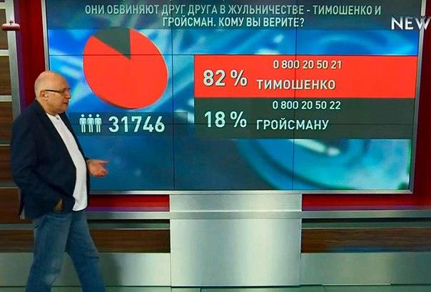 Парламент будет работать хаотично из-за отсутствия голосов у фракций коалиции, - нардеп Сергей Соболев - Цензор.НЕТ 2319