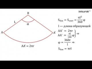 14. Площадь поверхности конуса   Геометрия 10 класс