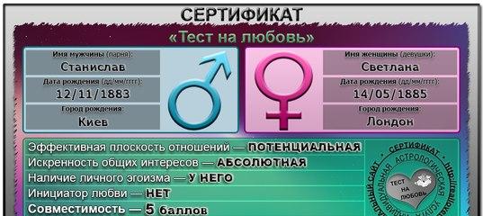Члене тест на двоих на сексуальную совместимость волосатой