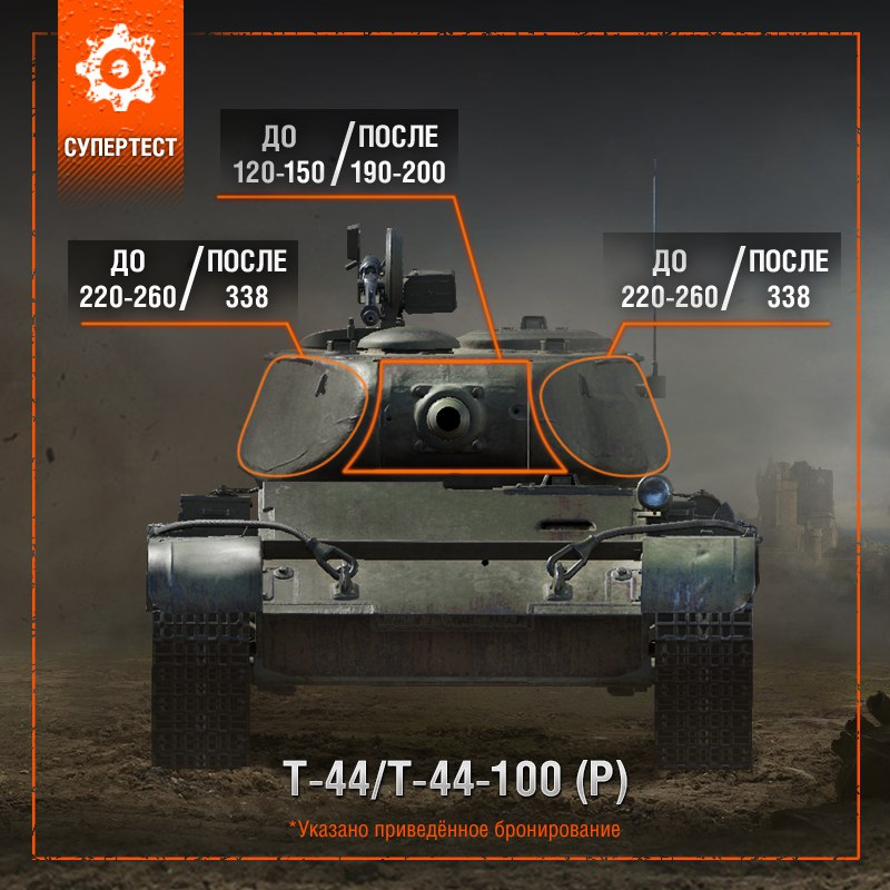 reload time world of tanks mod