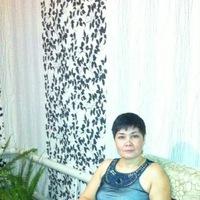 Анкета Елена Ирхина