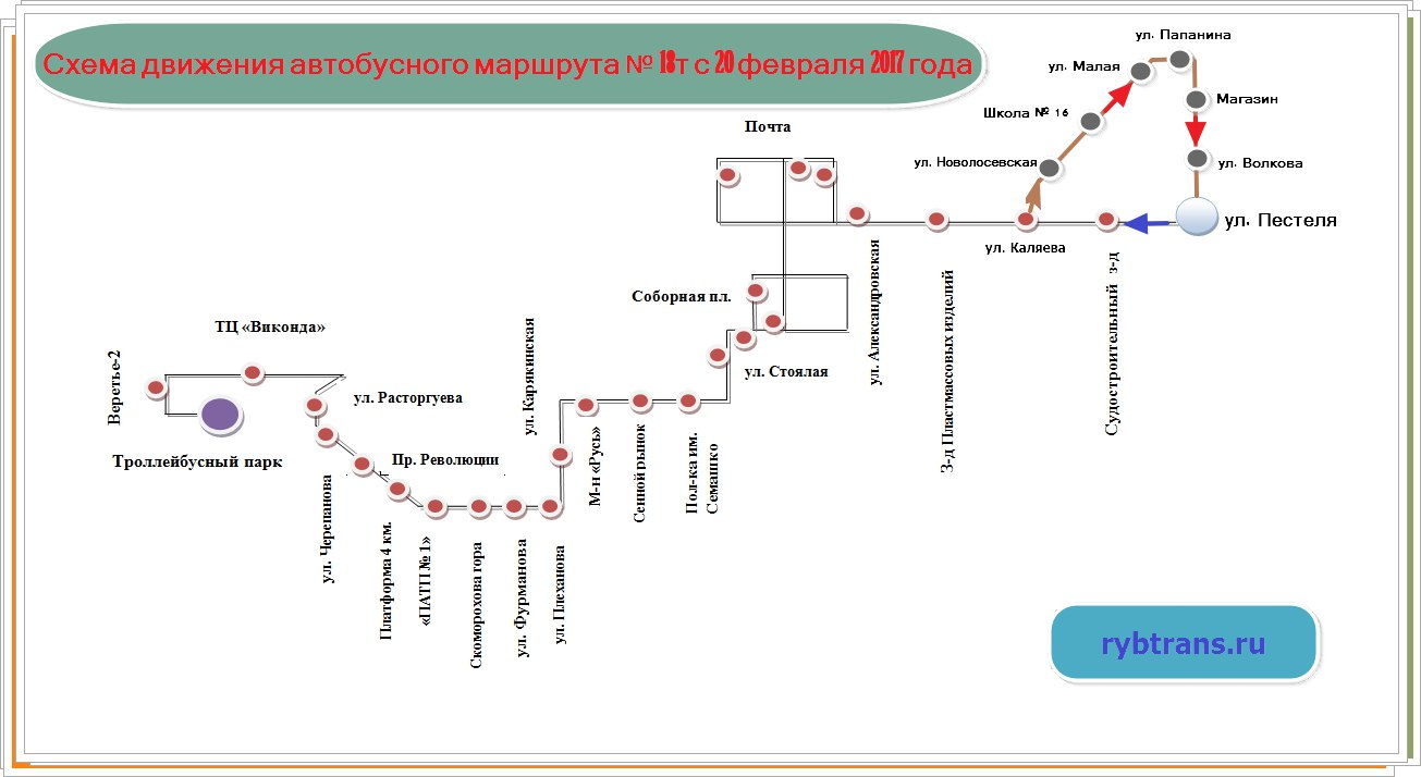 Новая схема маршрутного такси №18т.