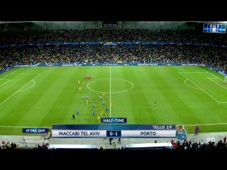 172 CL-2015/2016 Maccabi Tel Aviv - FC Porto 1:3 (04.11.2015) HL