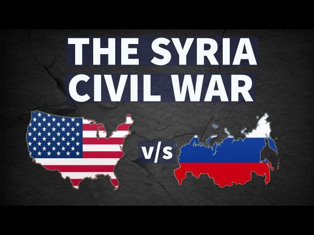 The Syrian War, Battle for Mosul Aleppo - अमरीका और रूस के बीच घमासान - UPSC/IAS/PSC