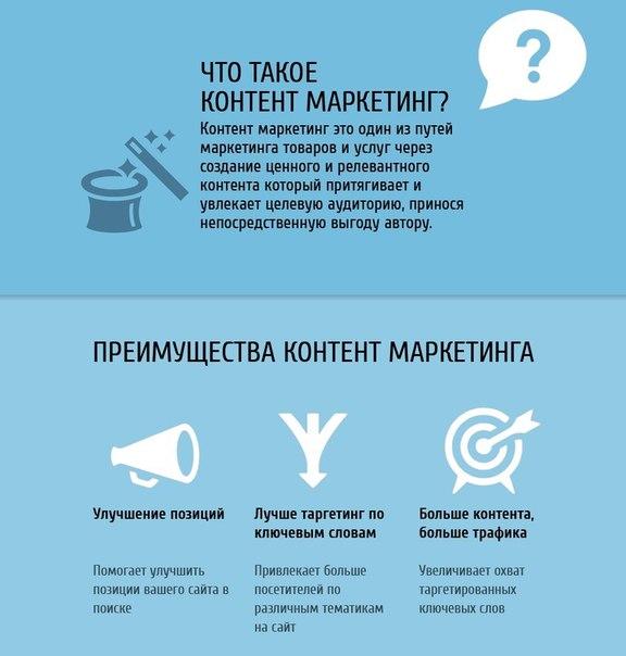 Контент-маркетинг: что можно и чего нельзя.#molpred #molpred35 #молпр
