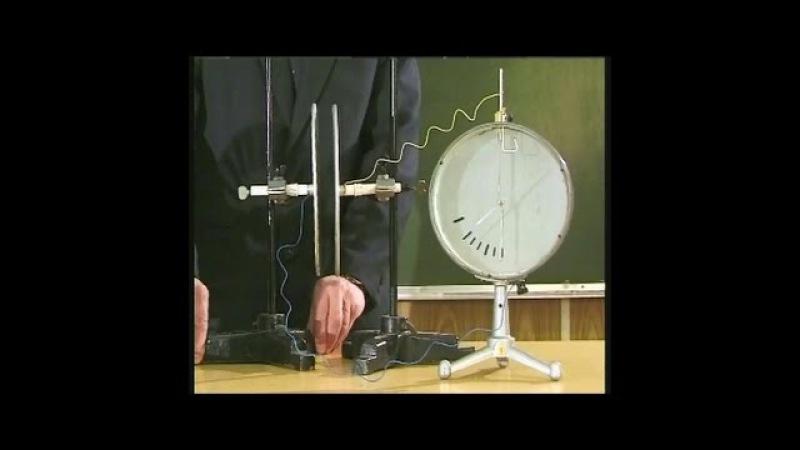 Опыты по физике Электроемкость плоского конденсатора