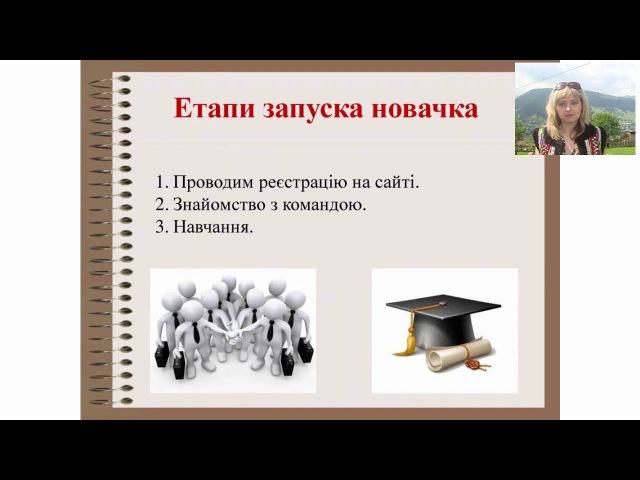 Запуск новачка в бізнес Лабутіна Ірина Jerelia
