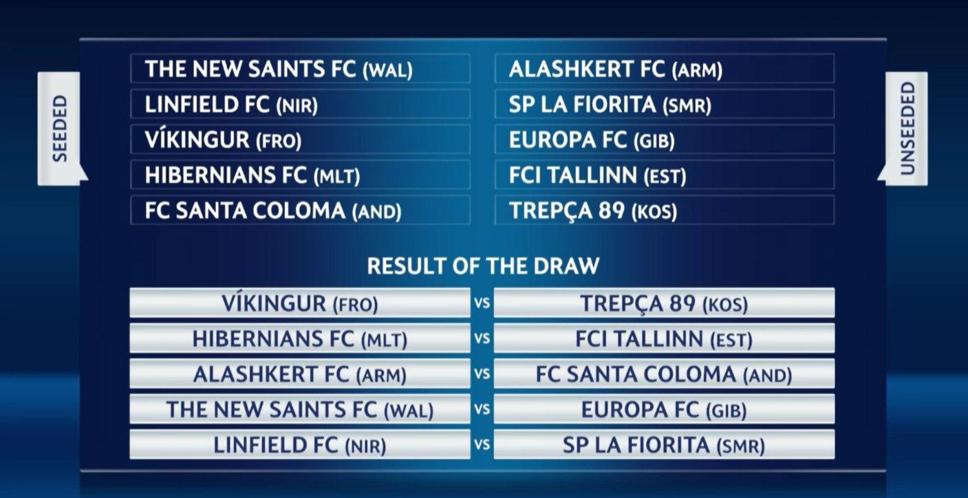 Борьба в Лиге чемпионов УЕФА-2017/18 начнется с двух первых отборочных раундов