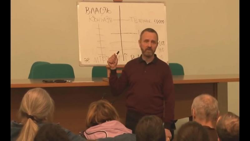 Сергей Данилов - 88% ФРС - золотой запас России