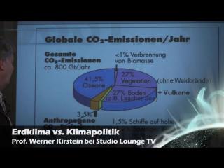 Schon gewusst Menschlicher CO2-Ausstoß beträgt 3,5%!