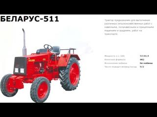 Линейка тракторов МТЗ! Часть 1. - The range of tractors MTZ! Part 1.